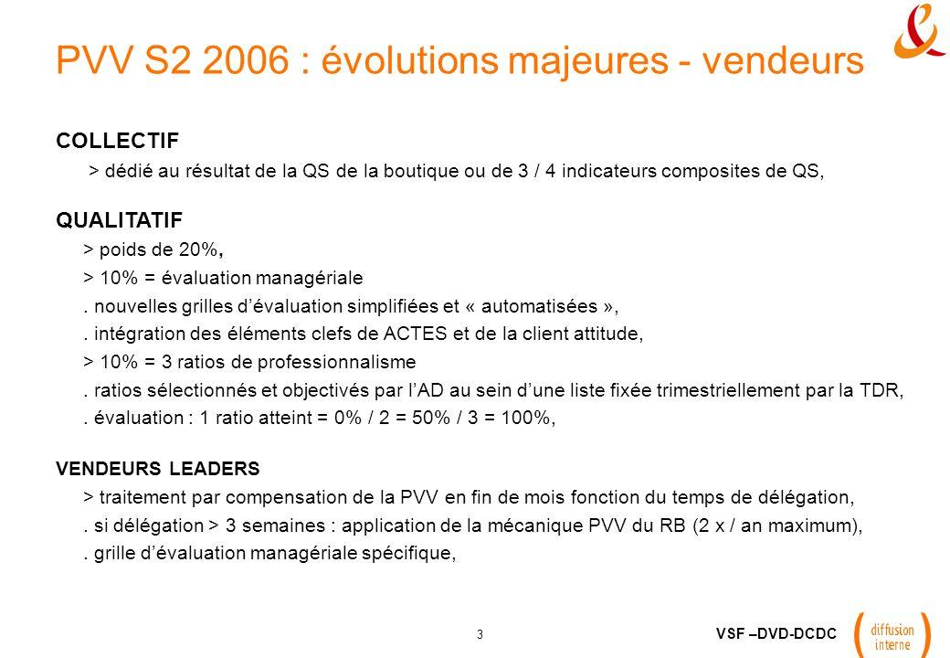 VSF –DVD-DCDC 3 PVV S2 2006 : évolutions majeures - vendeurs COLLECTIF > dédié au résultat de la QS de la boutique ou de 3 / 4 indicateurs composites de QS, QUALITATIF > poids de 20%, > 10% = évaluation managériale.
