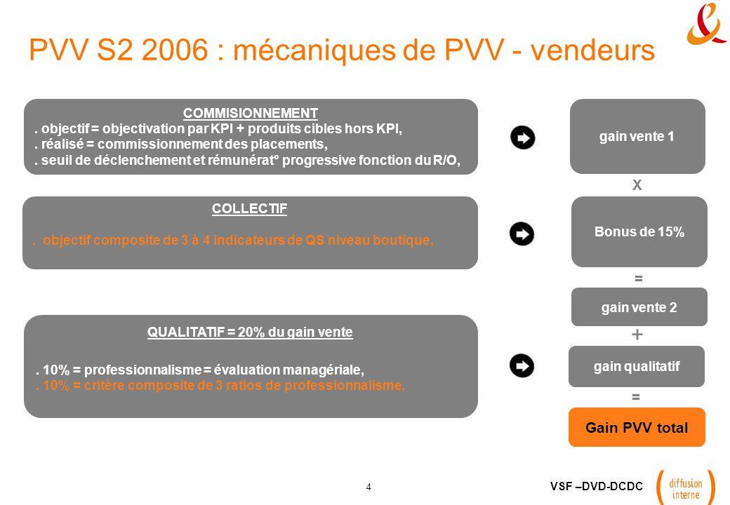 VSF –DVD-DCDC 4 PVV S2 2006 : mécaniques de PVV - vendeurs COMMISIONNEMENT.