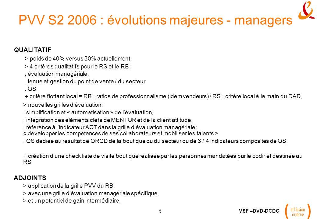 VSF –DVD-DCDC 5 PVV S2 2006 : évolutions majeures - managers QUALITATIF > poids de 40% versus 30% actuellement, > 4 critères qualitatifs pour le RS et le RB :.
