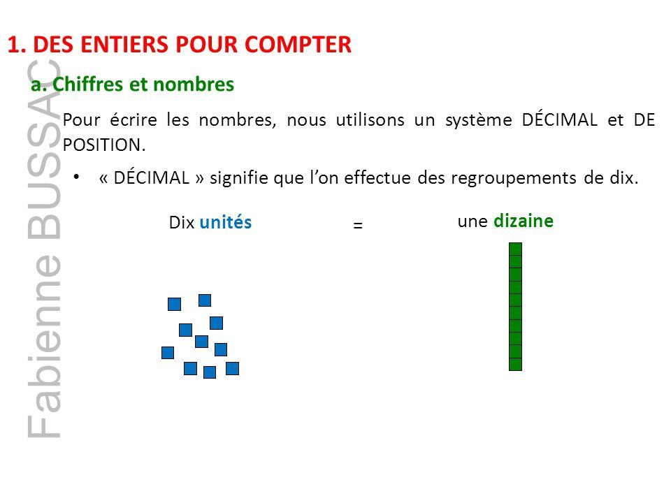 Fabienne BUSSAC 1.DES ENTIERS POUR COMPTER a.