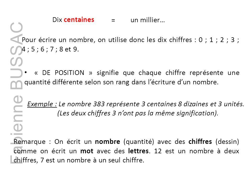 Fabienne BUSSAC Dix centaines un millier… = « DE POSITION » signifie que chaque chiffre représente une quantité différente selon son rang dans l'écriture d'un nombre.
