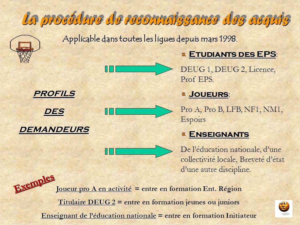La procédure de reconnaissance des acquis Applicable dans toutes les ligues depuis mars 1998. profilsdesdemandeurs Etudiants des EPS Etudiants des EPS