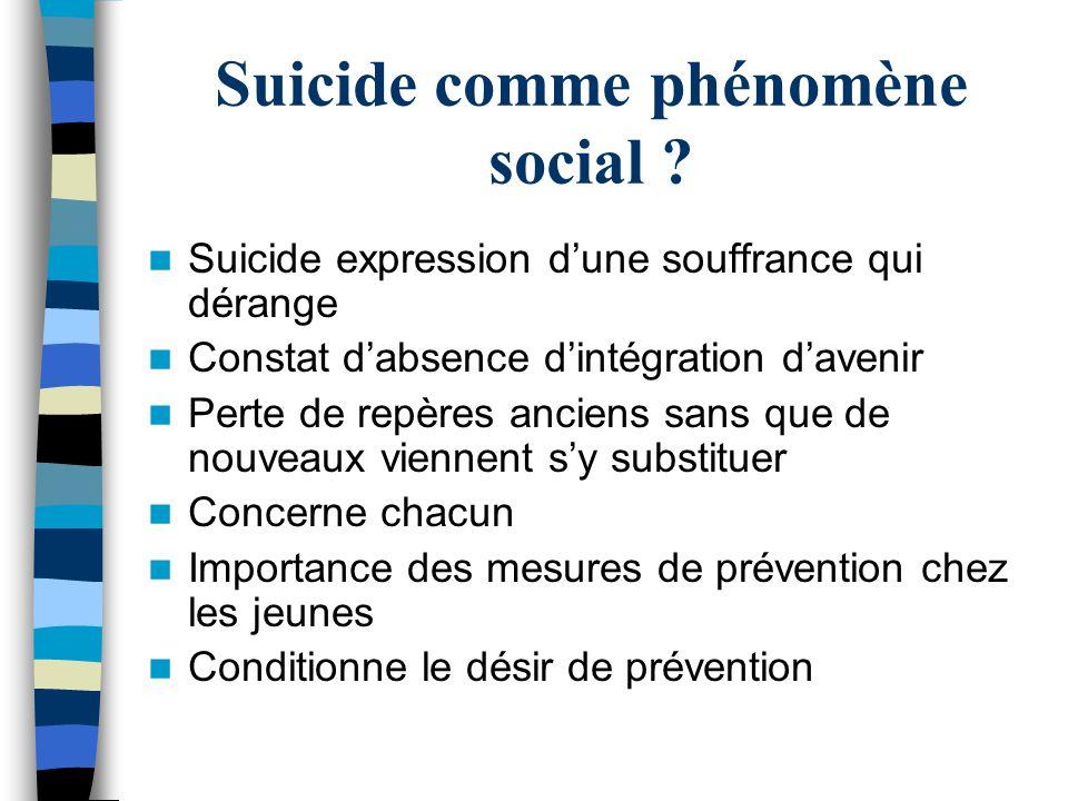 Suicide comme phénomène social .