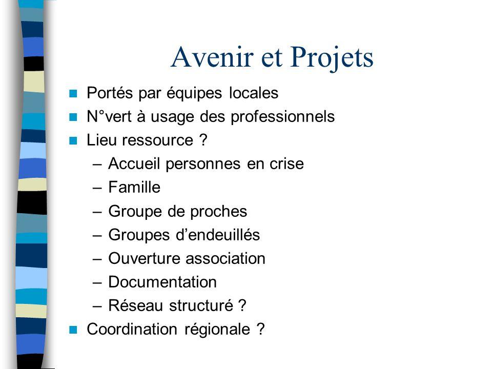 Avenir et Projets Portés par équipes locales N°vert à usage des professionnels Lieu ressource .