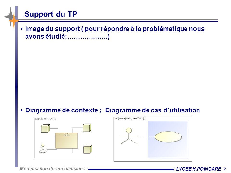 2 Modélisation des mécanismes LYCEE H.POINCARE Support du TP Image du support ( pour répondre à la problématique nous avons étudié:……………….) Diagramme de contexte ; Diagramme de cas d'utilisation