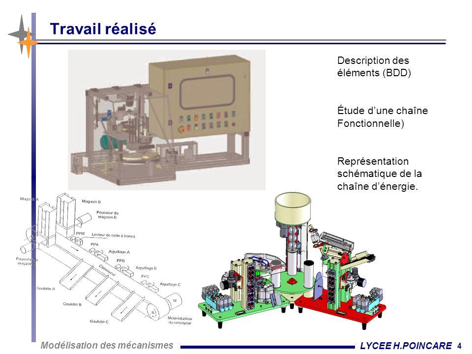4 Modélisation des mécanismes LYCEE H.POINCARE Travail réalisé Description des éléments (BDD) Étude d'une chaîne Fonctionnelle) Représentation schématique de la chaîne d'énergie.