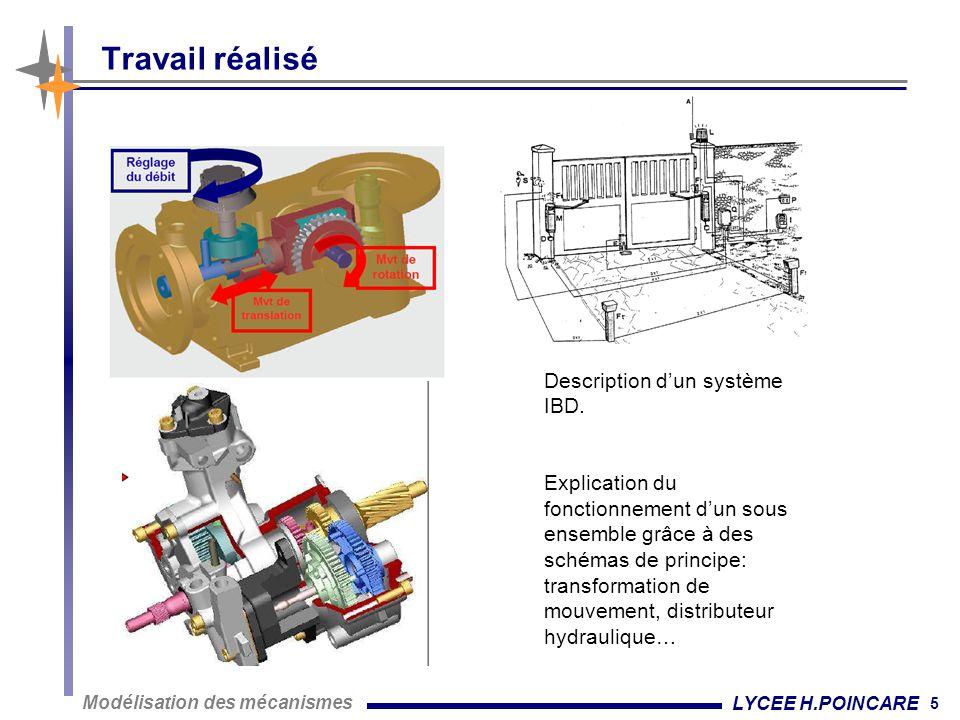 5 Modélisation des mécanismes LYCEE H.POINCARE Travail réalisé Description d'un système IBD.
