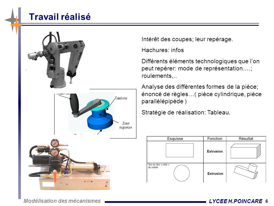6 Modélisation des mécanismes LYCEE H.POINCARE Travail réalisé Intérêt des coupes; leur repérage.