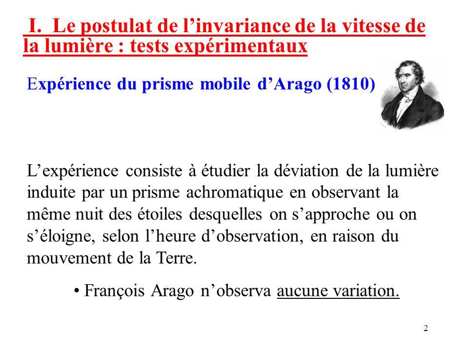 2 I. Le postulat de l'invariance de la vitesse de la lumière : tests expérimentaux Expérience du prisme mobile d'Arago (1810) L'expérience consiste à