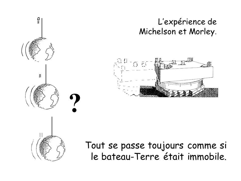 Tout se passe toujours comme si le bateau-Terre était immobile. ? L'expérience de Michelson et Morley.