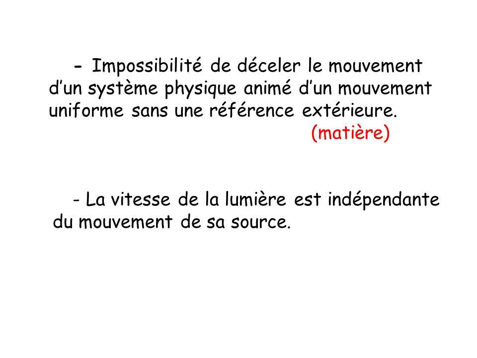 - Impossibilité de déceler le mouvement d'un système physique animé d'un mouvement uniforme sans une référence extérieure. (matière) - La vitesse de l