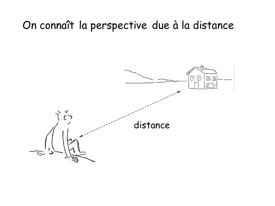 On connaît la perspective due à la distance distance
