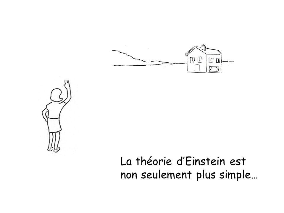 La théorie d'Einstein est non seulement plus simple…