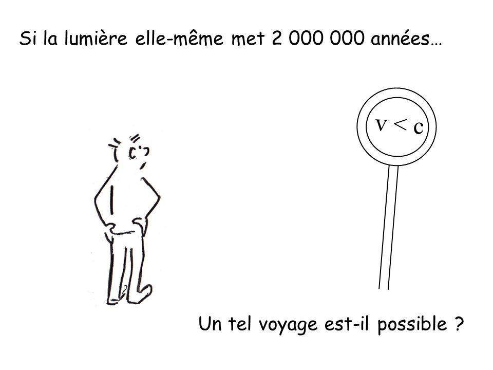 Si la lumière elle-même met 2 000 000 années… v < c Un tel voyage est-il possible ?