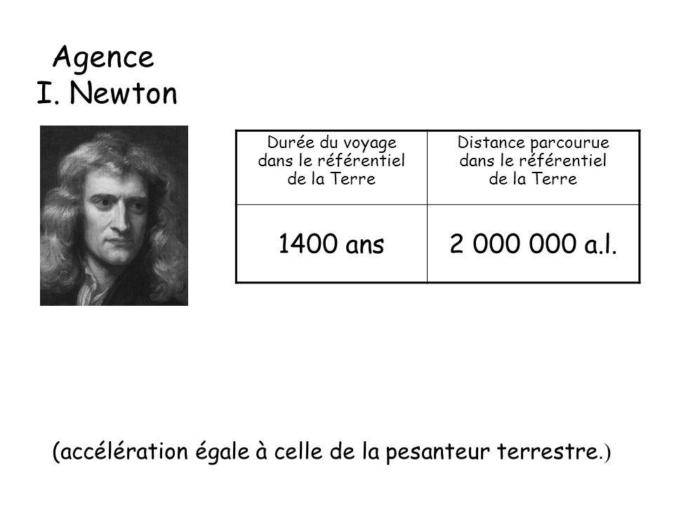 Durée du voyage dans le référentiel de la Terre Distance parcourue dans le référentiel de la Terre 1400 ans2 000 000 a.l. Agence I. Newton (accélérati
