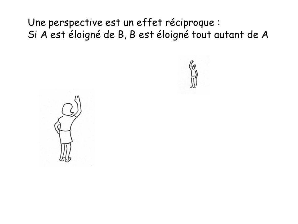 Une perspective est un effet réciproque : Si A est éloigné de B, B est éloigné tout autant de A