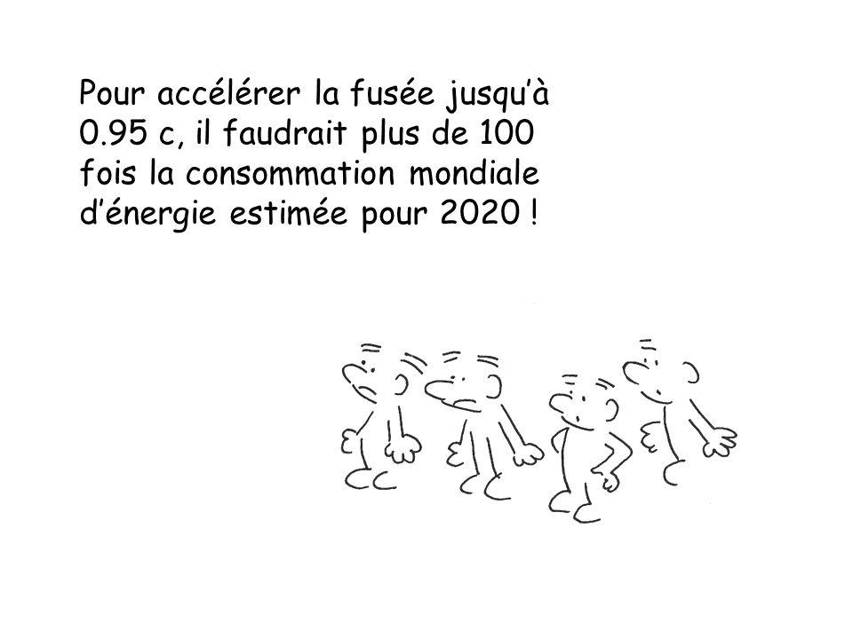 Pour accélérer la fusée jusqu'à 0.95 c, il faudrait plus de 100 fois la consommation mondiale d'énergie estimée pour 2020 !