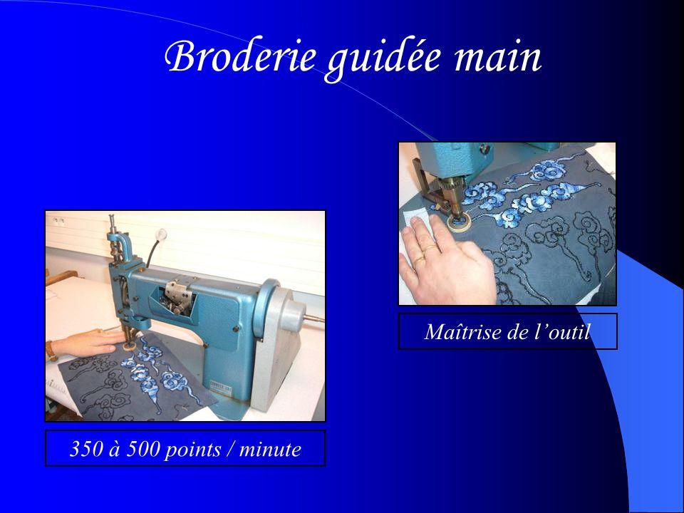Broderie guidée main 350 à 500 points / minute Maîtrise de l'outil