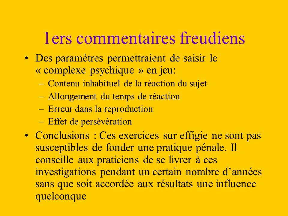 1ers commentaires freudiens Des paramètres permettraient de saisir le « complexe psychique » en jeu: –Contenu inhabituel de la réaction du sujet –Allo