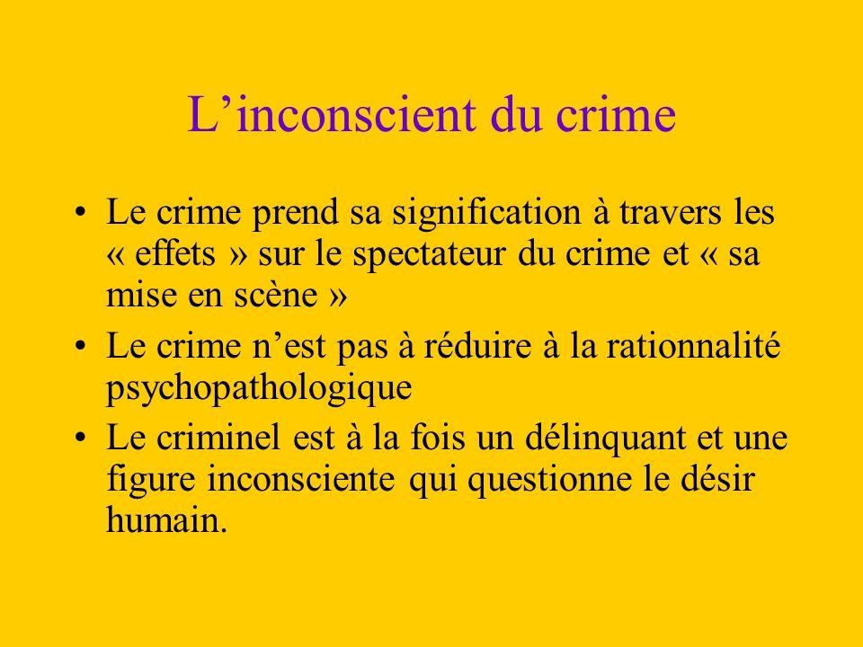 L'inconscient du crime Le crime prend sa signification à travers les « effets » sur le spectateur du crime et « sa mise en scène » Le crime n'est pas