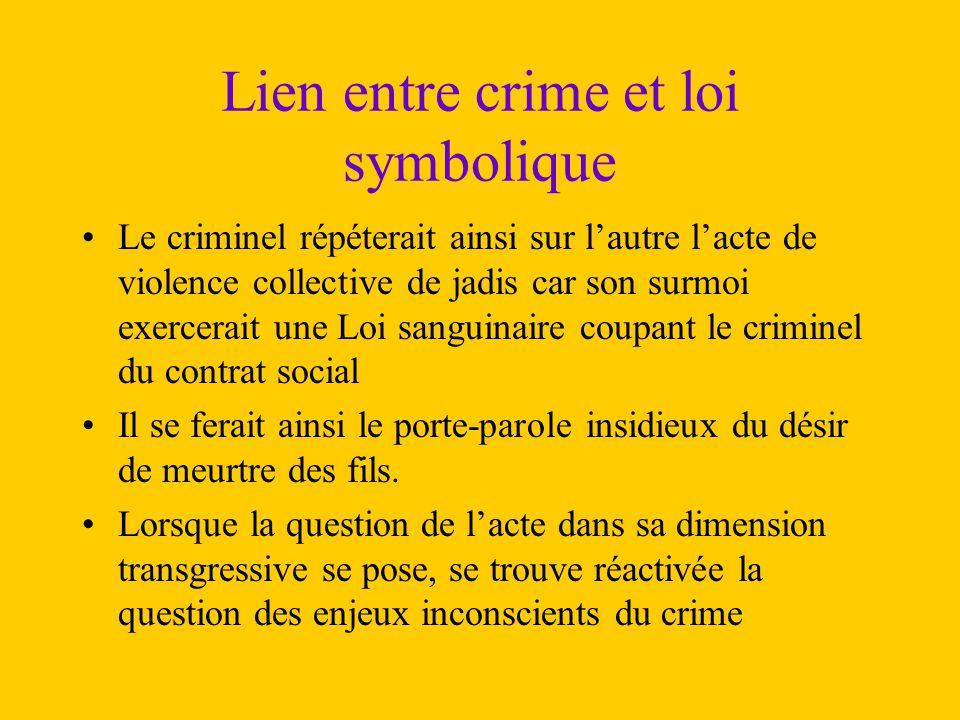 Lien entre crime et loi symbolique Le criminel répéterait ainsi sur l'autre l'acte de violence collective de jadis car son surmoi exercerait une Loi s