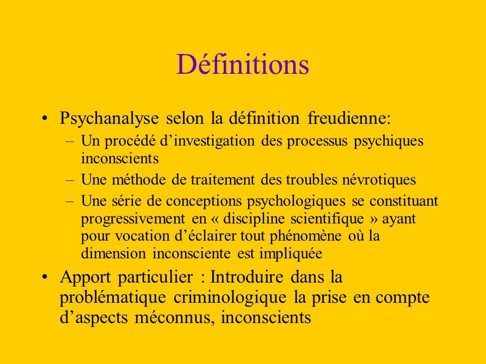 Définitions Psychanalyse selon la définition freudienne: –Un procédé d'investigation des processus psychiques inconscients –Une méthode de traitement
