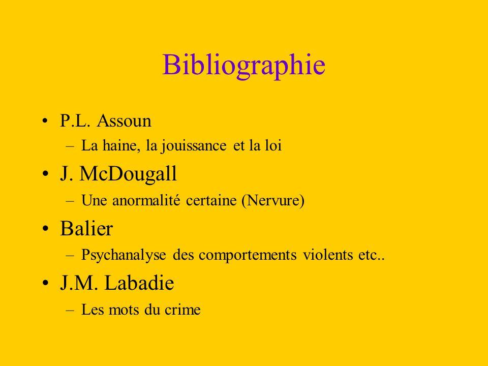 Bibliographie P.L. Assoun –La haine, la jouissance et la loi J. McDougall –Une anormalité certaine (Nervure) Balier –Psychanalyse des comportements vi