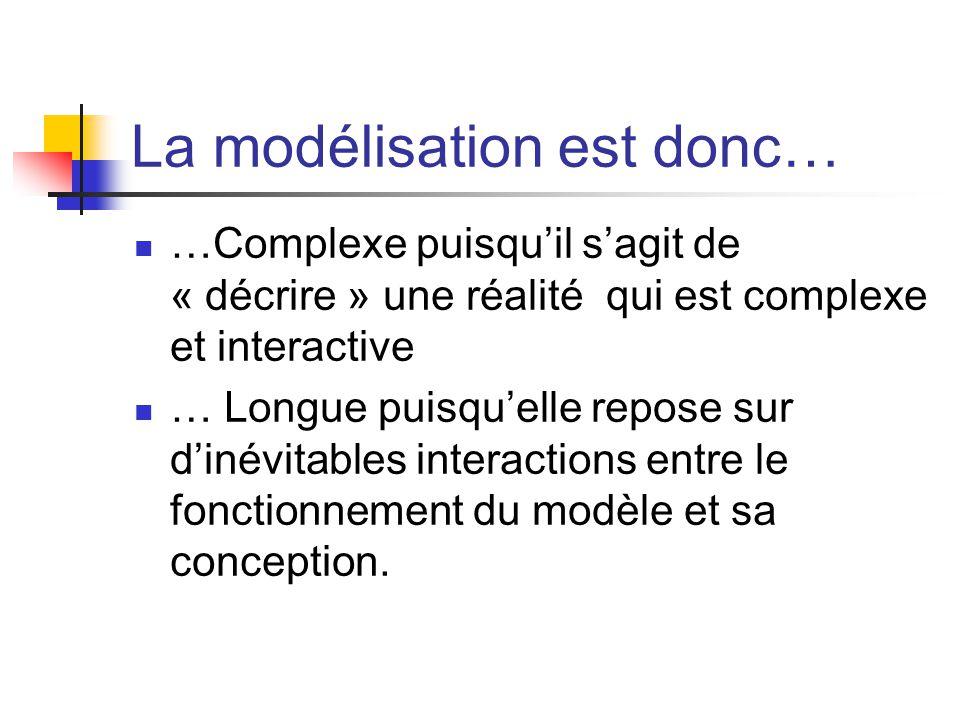 La modélisation est donc… …Complexe puisqu'il s'agit de « décrire » une réalité qui est complexe et interactive … Longue puisqu'elle repose sur d'inévitables interactions entre le fonctionnement du modèle et sa conception.