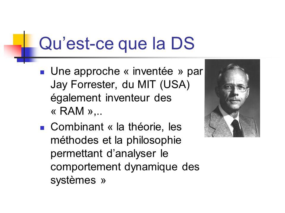 Qu'est-ce que la DS Une approche « inventée » par Jay Forrester, du MIT (USA) également inventeur des « RAM »,.. Combinant « la théorie, les méthodes