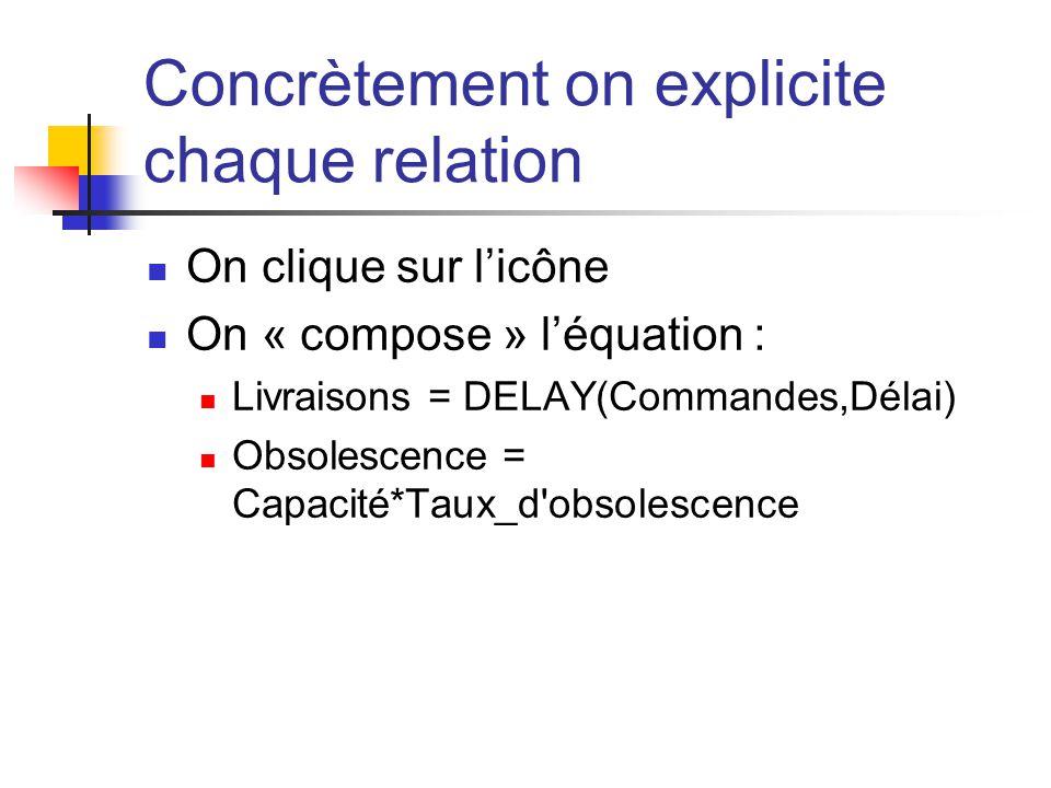 Concrètement on explicite chaque relation On clique sur l'icône On « compose » l'équation : Livraisons = DELAY(Commandes,Délai) Obsolescence = Capacité*Taux_d obsolescence