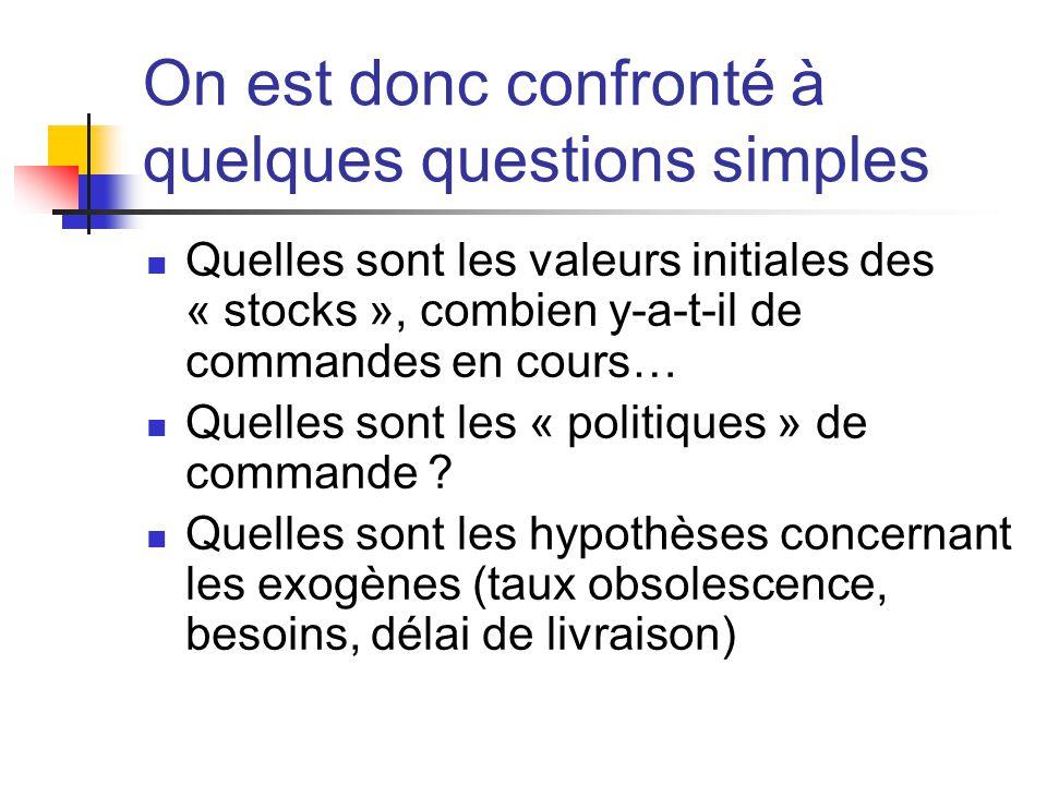 On est donc confronté à quelques questions simples Quelles sont les valeurs initiales des « stocks », combien y-a-t-il de commandes en cours… Quelles sont les « politiques » de commande .