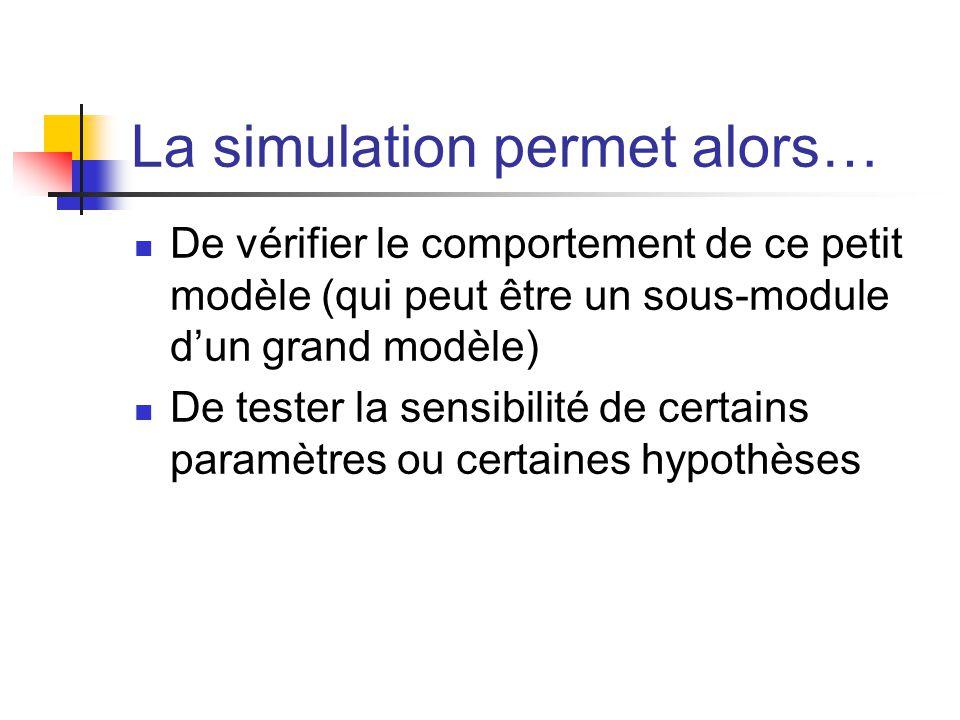 La simulation permet alors… De vérifier le comportement de ce petit modèle (qui peut être un sous-module d'un grand modèle) De tester la sensibilité de certains paramètres ou certaines hypothèses