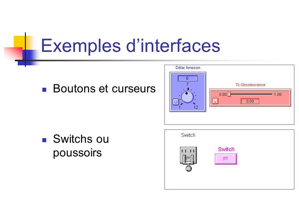 Exemples d'interfaces Boutons et curseurs Switchs ou poussoirs
