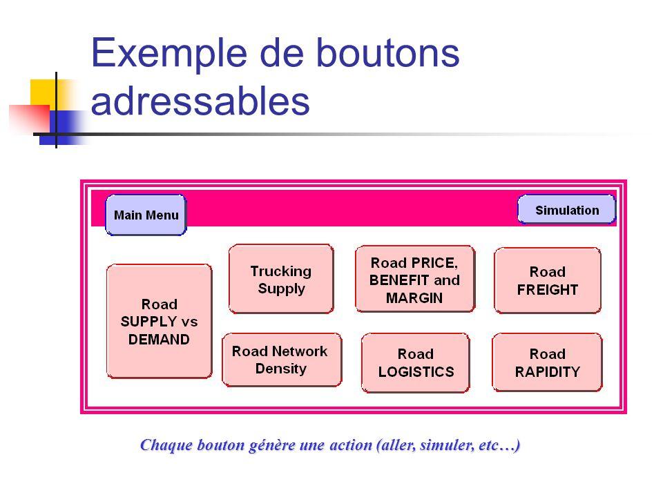 Exemple de boutons adressables Chaque bouton génère une action (aller, simuler, etc…)