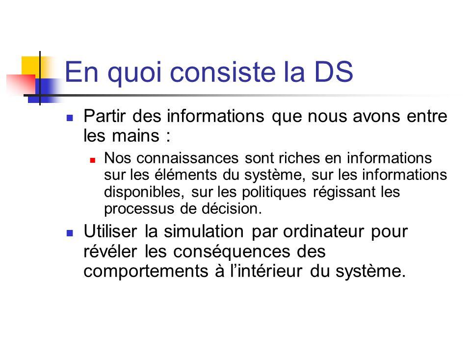 En quoi consiste la DS Partir des informations que nous avons entre les mains : Nos connaissances sont riches en informations sur les éléments du système, sur les informations disponibles, sur les politiques régissant les processus de décision.
