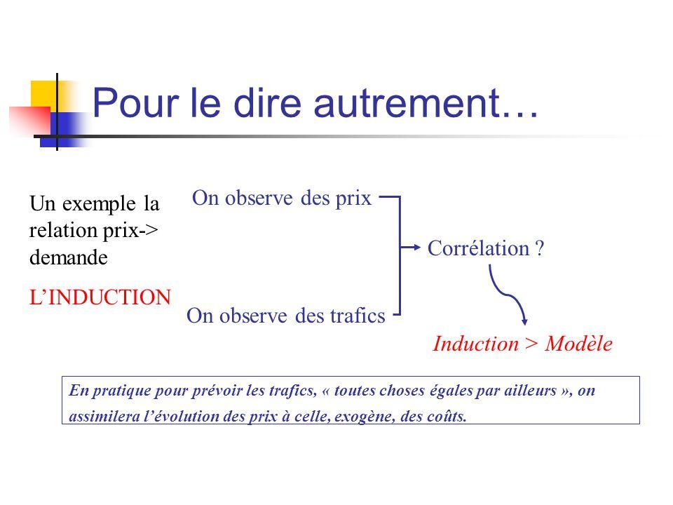 Pour le dire autrement… Un exemple la relation prix-> demande L'INDUCTION On observe des prix On observe des trafics Corrélation ? Induction > Modèle