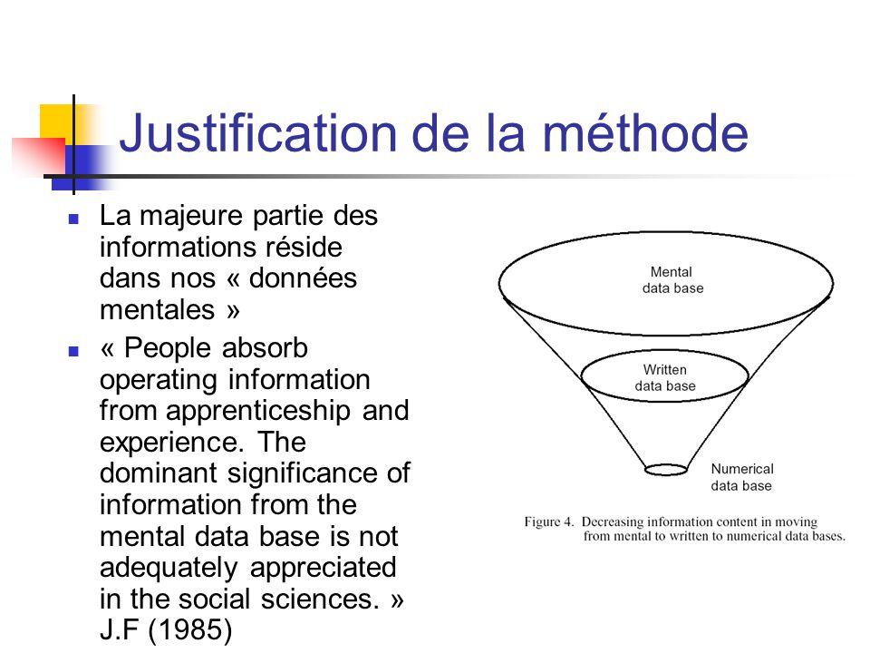 Justification de la méthode La majeure partie des informations réside dans nos « données mentales » « People absorb operating information from apprenticeship and experience.