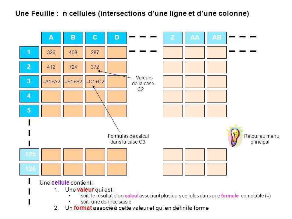 ABCDZAAAB 1 2 3 4 5 125 126 CZ 326408287 412724372 =A1+A2=B1+B2=C1+C2 Valeurs de la case C2 Formules de calcul dans la case C3 Retour au menu principa