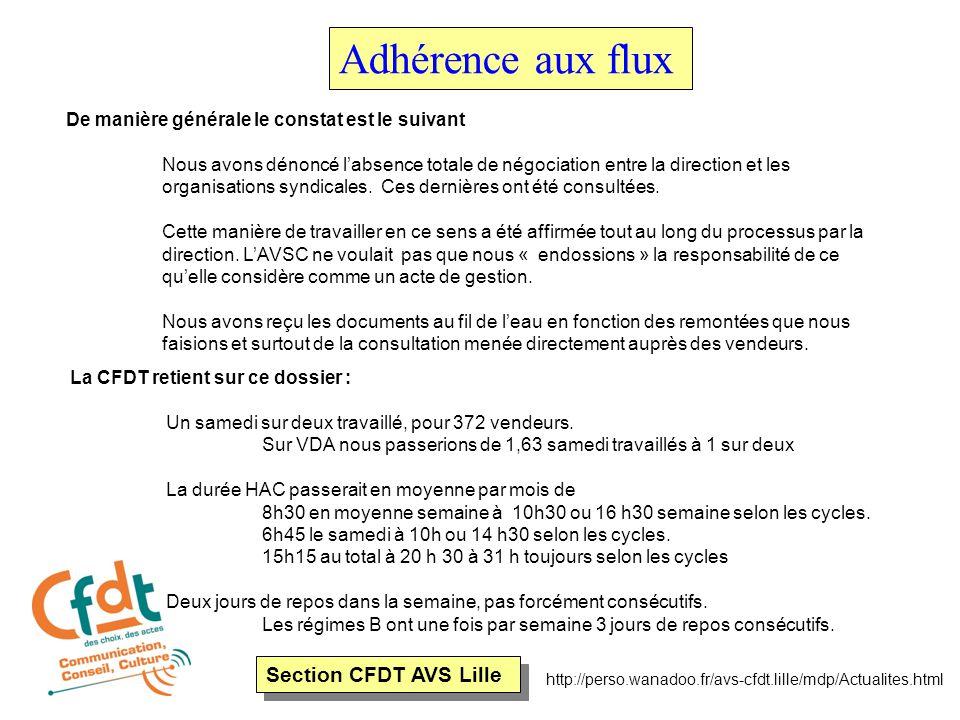 Section CFDT AVS Lille http://perso.wanadoo.fr/avs-cfdt.lille/mdp/Actualites.html Adhérence aux flux De manière générale le constat est le suivant Nous avons dénoncé l'absence totale de négociation entre la direction et les organisations syndicales.