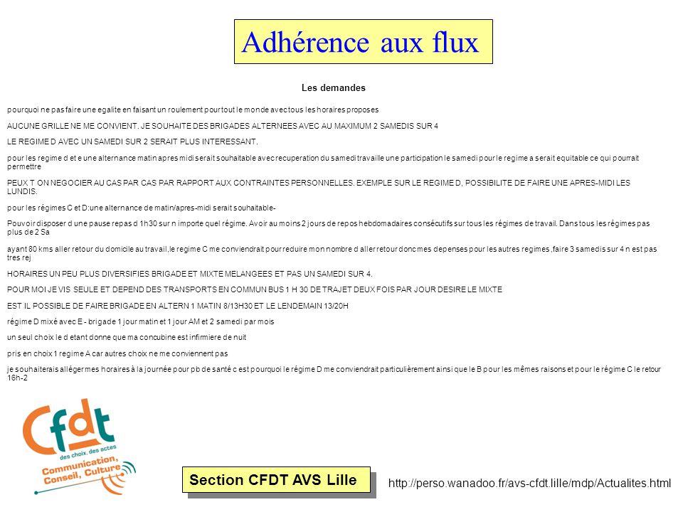 Section CFDT AVS Lille http://perso.wanadoo.fr/avs-cfdt.lille/mdp/Actualites.html Adhérence aux flux Les demandes pourquoi ne pas faire une egalite en