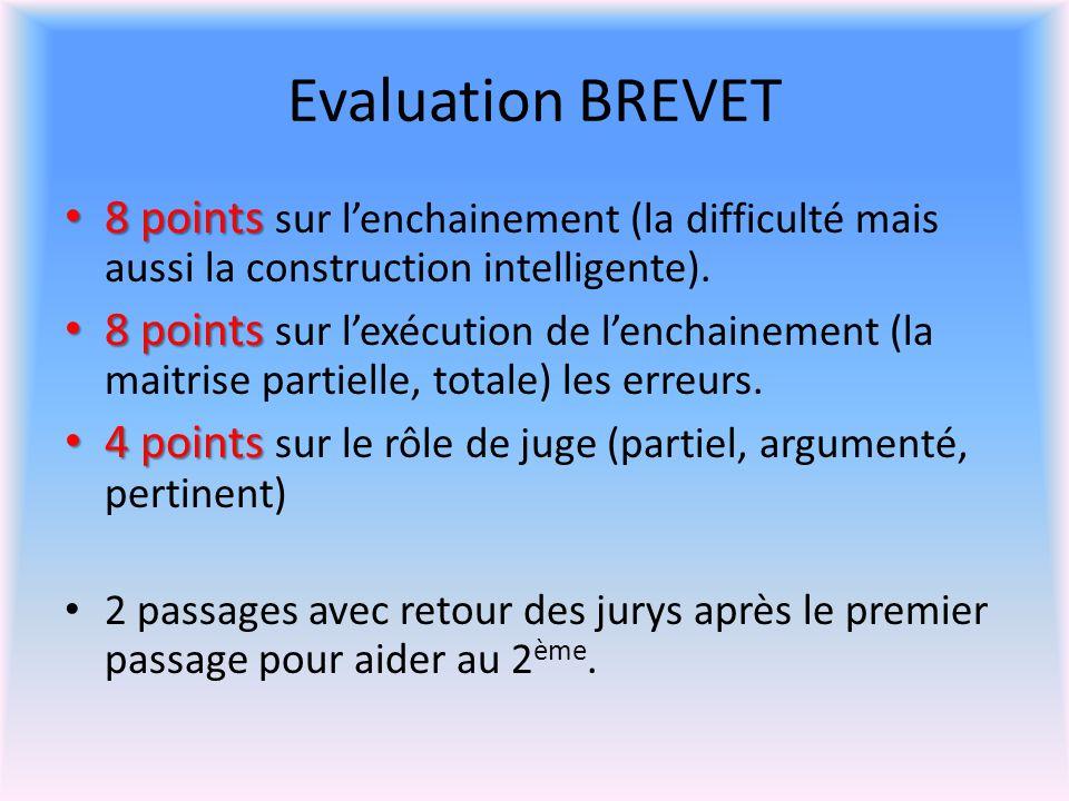Evaluation BREVET 8 points 8 points sur l'enchainement (la difficulté mais aussi la construction intelligente). 8 points 8 points sur l'exécution de l