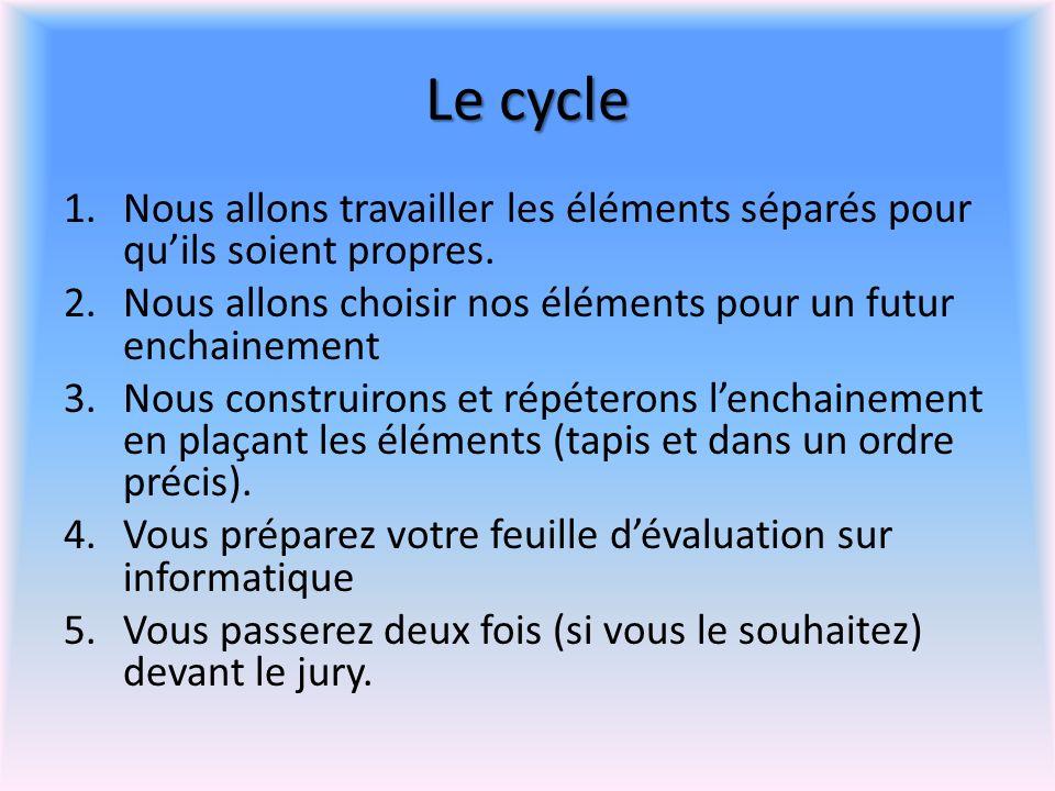 Le cycle 1.Nous allons travailler les éléments séparés pour qu'ils soient propres. 2.Nous allons choisir nos éléments pour un futur enchainement 3.Nou