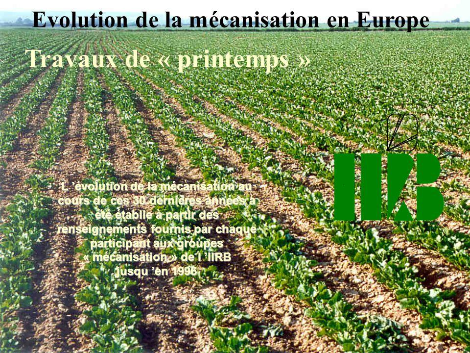 Evolution de la mécanisation en Europe Travaux de « printemps » L 'évolution de la mécanisation au cours de ces 30 dernières années a été établie à partir des renseignements fournis par chaque participant aux groupes « mécanisation » de l 'IIRB jusqu 'en 1996