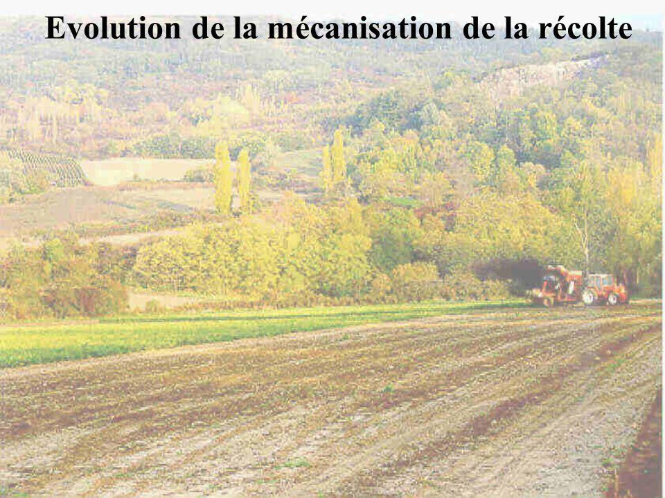 Evolution de la mécanisation de la récolte