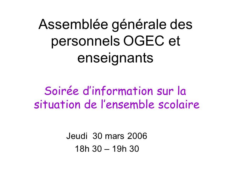 Assemblée générale des personnels OGEC et enseignants Jeudi 30 mars 2006 18h 30 – 19h 30 Soirée d'information sur la situation de l'ensemble scolaire