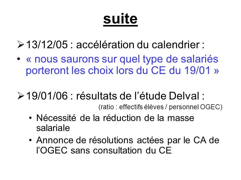 suite  13/12/05 : accélération du calendrier : « nous saurons sur quel type de salariés porteront les choix lors du CE du 19/01 »  19/01/06 : résultats de l'étude Delval : (ratio : effectifs élèves / personnel OGEC) Nécessité de la réduction de la masse salariale Annonce de résolutions actées par le CA de l'OGEC sans consultation du CE