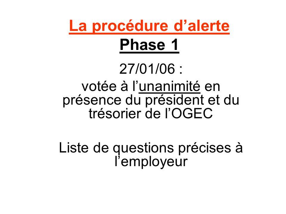 Phase 2 03/03/06 : Réponses jugées insuffisantes à nos questions Vote à l'unanimité du déclenchement de la phase 2 Nomination par le CE d'un expert indépendant