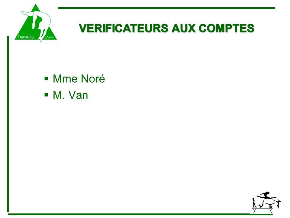  Mme Noré  M. Van