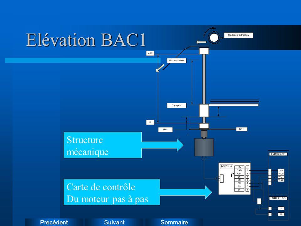 Suivant Précédent Sommaire Elévation BAC1 Structure mécanique Carte de contrôle Du moteur pas à pas