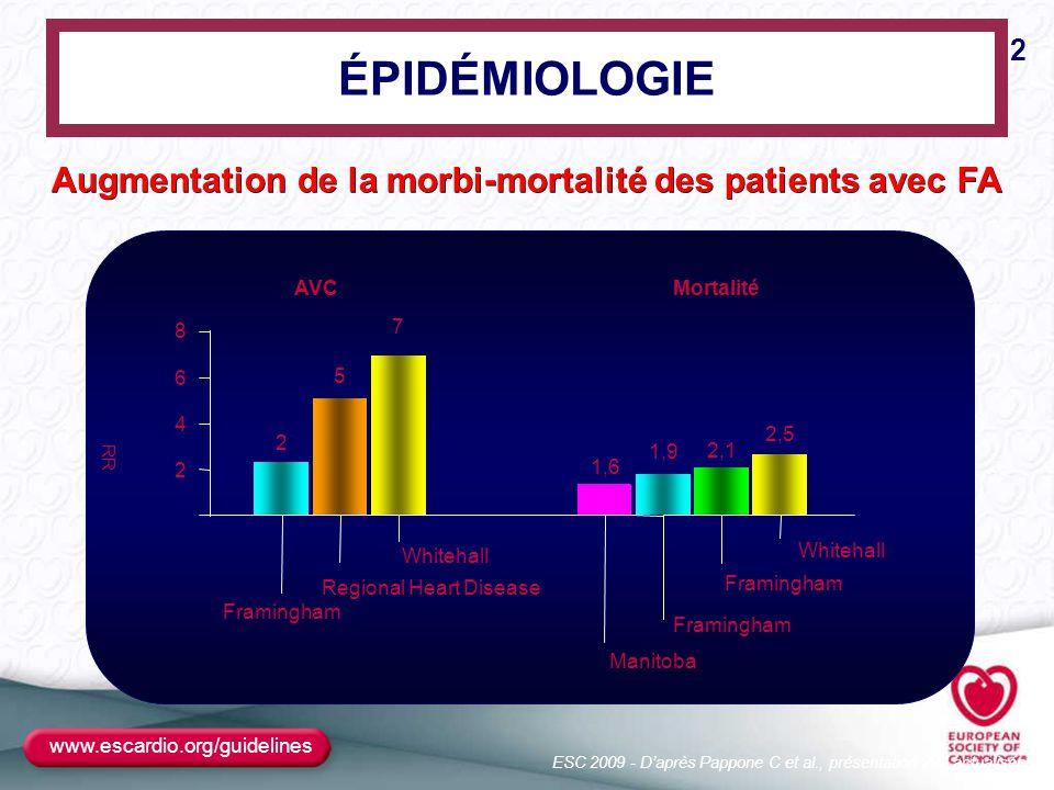 ÉPIDÉMIOLOGIE Augmentation de la morbi-mortalité des patients avec FA ESC 2009 - D'après Pappone C et al., présentation 296 actualisée 0 2 4 6 8 Frami